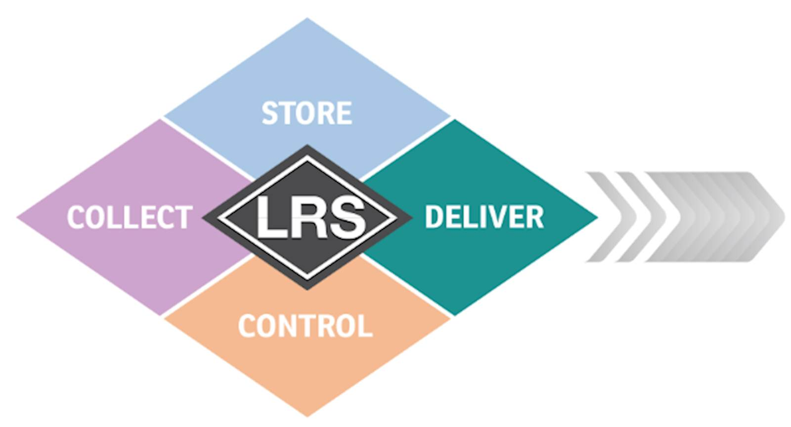 LRS Document Delivery