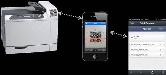 LRS Universal Mobile Print Release