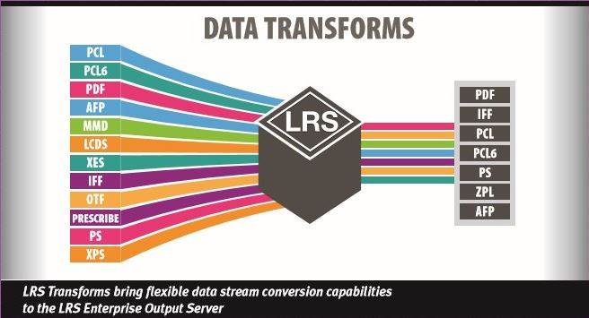 LRS Document Transforms
